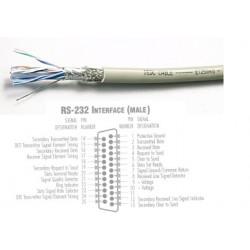 Hosiwell IEDC 2404 P สายสัญญาณ สายควบคุมระบบ Multipairs Foiled Shielded Copper Braided Shielded manufactures Extended 100 เมตร
