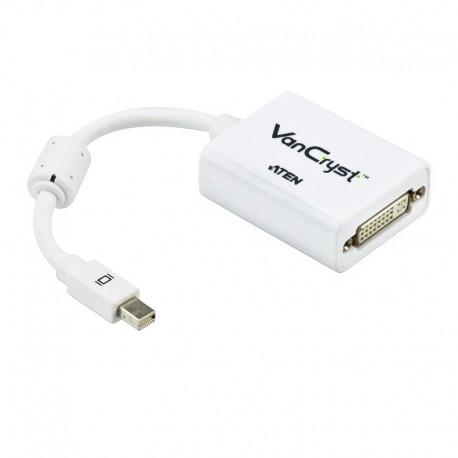 แปลงพอร์ต MINI DISPLAY PORT TO DVI ADAPTER FOR MAC รุ่น VC960