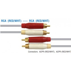 AMPHENOL RCA (RED/WHT) ---- RCA (RED/WHT)
