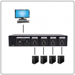 NEXIS รุ่น FH-K04U HDMI KVM SWITCH - 4 PORT